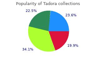 trusted tadora 20 mg