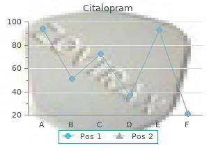 purchase cheapest citalopram
