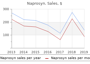 buy cheap naprosyn on line