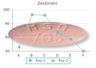 order zestoretic with mastercard