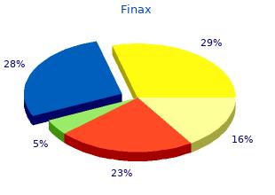 generic 1 mg finax mastercard