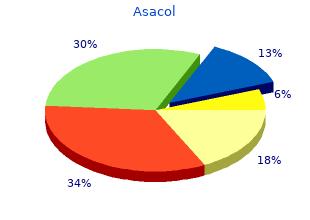 order genuine asacol line