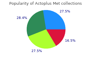 buy actoplus met with mastercard