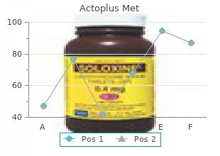 order discount actoplus met