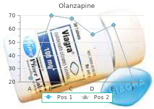 7.5mg olanzapine with mastercard