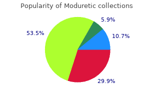 purchase moduretic