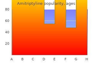 amitriptyline 50 mg with mastercard
