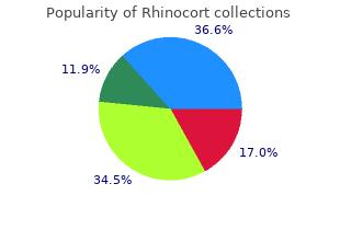 buy rhinocort 100 mcg low price