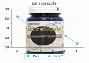 discount lansoprazole line