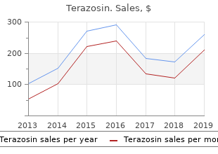 buy 2 mg terazosin overnight delivery