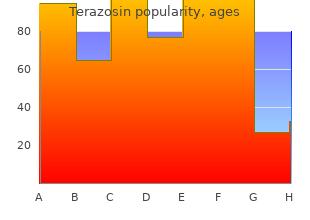 discount terazosin 5 mg line