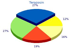 terazosin 1 mg without a prescription