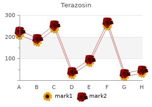 purchase terazosin 2 mg with visa