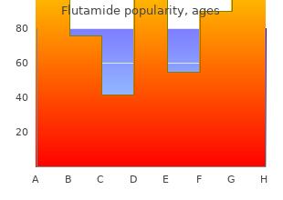 purchase flutamide cheap