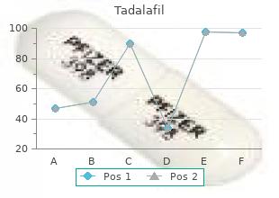 safe 2.5 mg tadalafil
